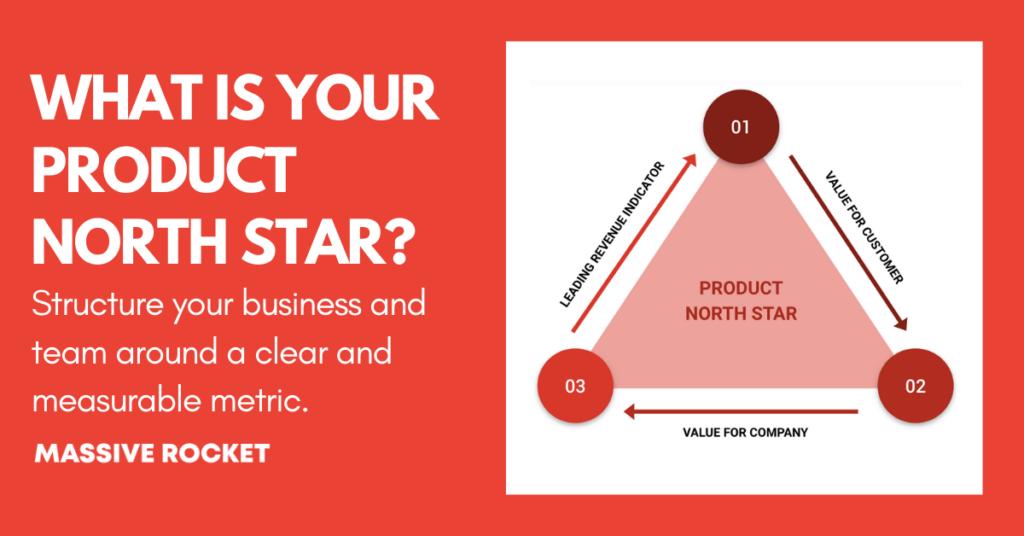 Massive Rocket Product North Star